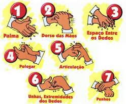 Resultado de imagem para foto de lavagem das mãos